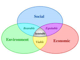 Sustainable_development_2_svg